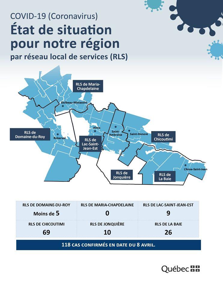 3 nouveaux cas au Lac-St-Jean