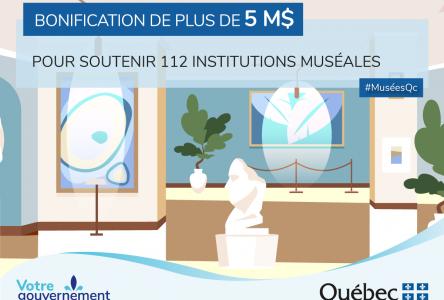 Boni de 393 000$ pour 9 institutions muséales